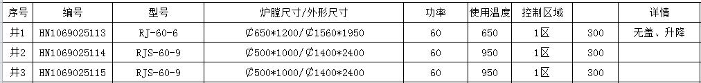 井式電阻爐詳細參數